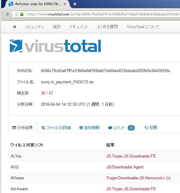 VirusTotalでの検索結果